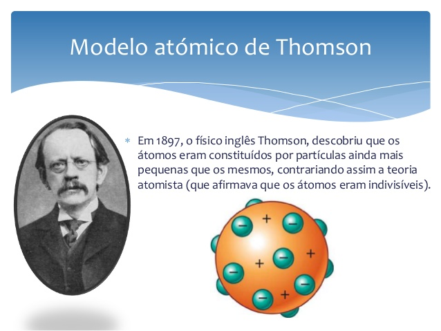 Modelo Atômico De Thomson Trabalhos Para Escola