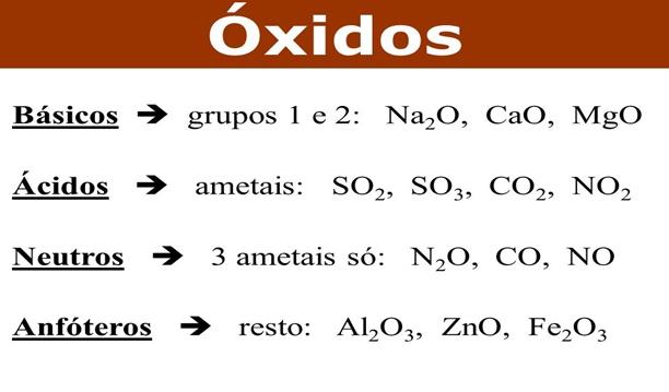 Reacoes De Oxidos Basicos Acidos Anfoteros E Salinos1 Trabalhos